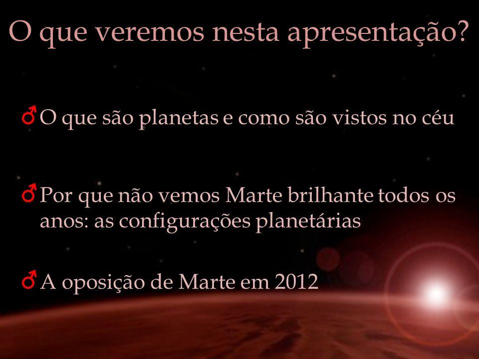 O que veremos nesta apresentação? O que são planetas e como são vistos no céu Por que não vemos Marte brilhante todos os anos: as configurações planet
