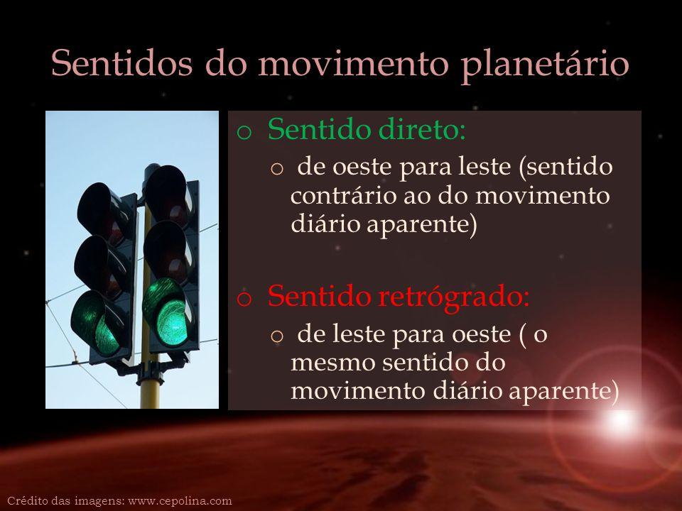 Sentidos do movimento planetário o Sentido direto: o de oeste para leste (sentido contrário ao do movimento diário aparente) o Sentido retrógrado: o d