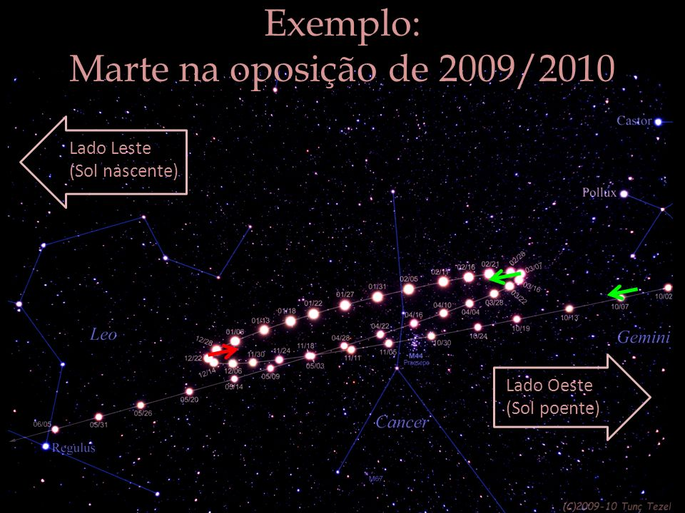 Exemplo: Marte na oposição de 2009/2010 Lado Oeste (Sol poente) Lado Leste (Sol nascente)