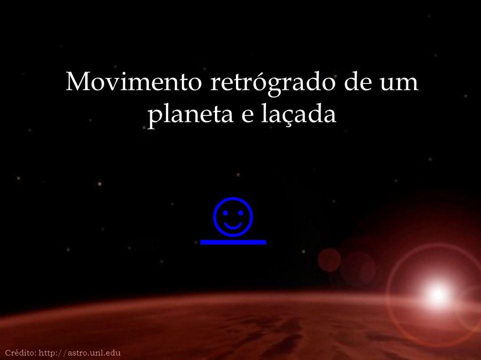 Movimento retrógrado de um planeta e laçada Crédito: http://astro.unl.edu