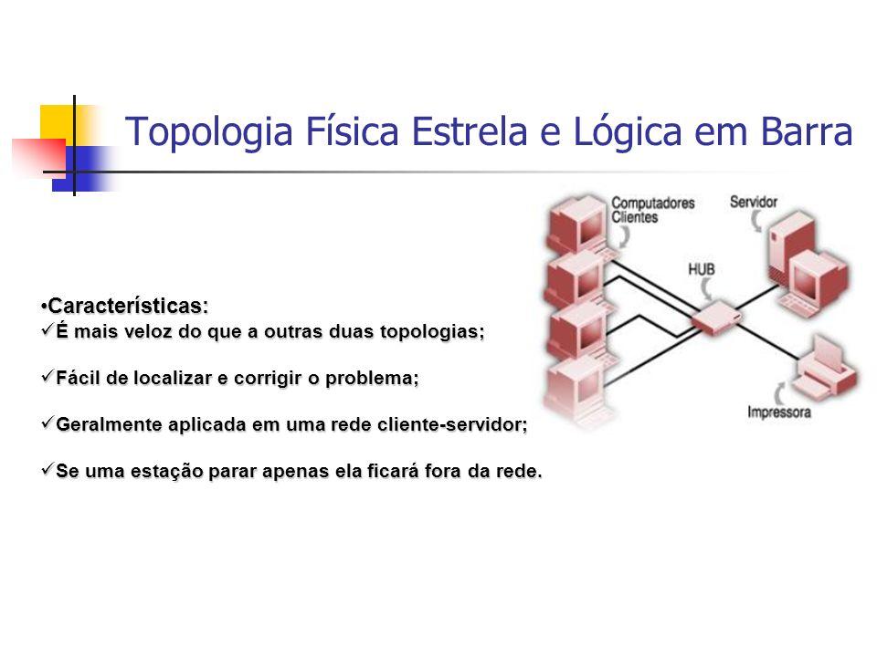 Características:Características: É mais veloz do que a outras duas topologias; É mais veloz do que a outras duas topologias; Fácil de localizar e corrigir o problema; Fácil de localizar e corrigir o problema; Geralmente aplicada em uma rede cliente-servidor; Geralmente aplicada em uma rede cliente-servidor; Se uma estação parar apenas ela ficará fora da rede.