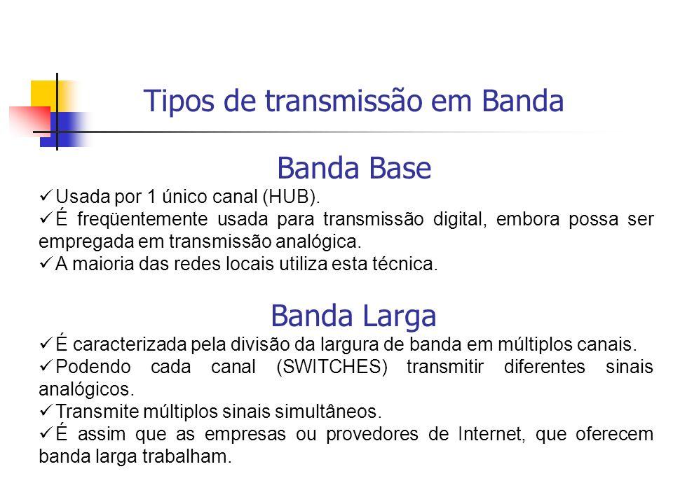 Tipos de transmissão em Banda Banda Base Usada por 1 único canal (HUB).