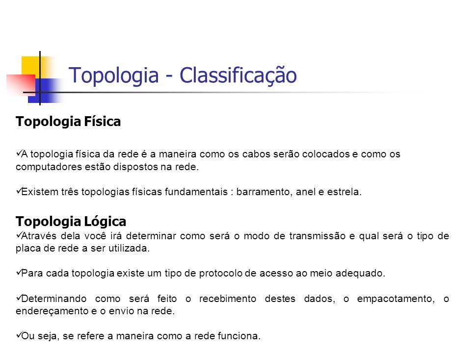 Topologia - Classificação Topologia Física A topologia física da rede é a maneira como os cabos serão colocados e como os computadores estão dispostos na rede.