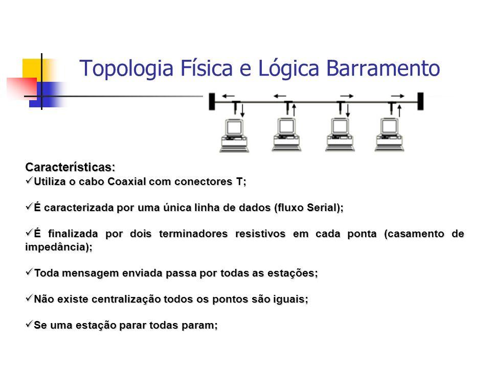 Topologia Física e Lógica Barramento Características: Utiliza o cabo Coaxial com conectores T; Utiliza o cabo Coaxial com conectores T; É caracterizada por uma única linha de dados (fluxo Serial); É caracterizada por uma única linha de dados (fluxo Serial); É finalizada por dois terminadores resistivos em cada ponta (casamento de impedância); É finalizada por dois terminadores resistivos em cada ponta (casamento de impedância); Toda mensagem enviada passa por todas as estações; Toda mensagem enviada passa por todas as estações; Não existe centralização todos os pontos são iguais; Não existe centralização todos os pontos são iguais; Se uma estação parar todas param; Se uma estação parar todas param;