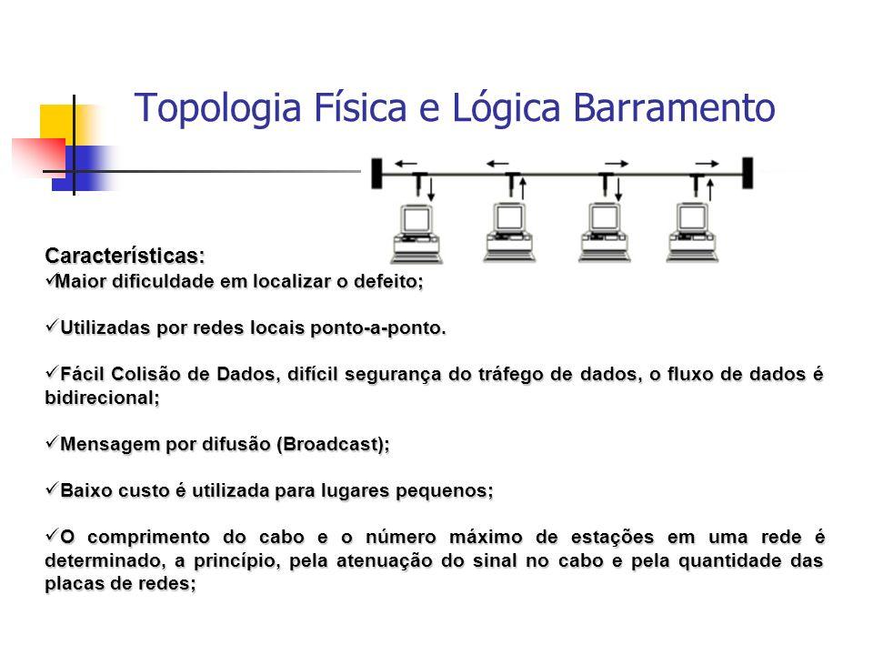 Topologia Física e Lógica Barramento Características: Maior dificuldade em localizar o defeito; Maior dificuldade em localizar o defeito; Utilizadas por redes locais ponto-a-ponto.