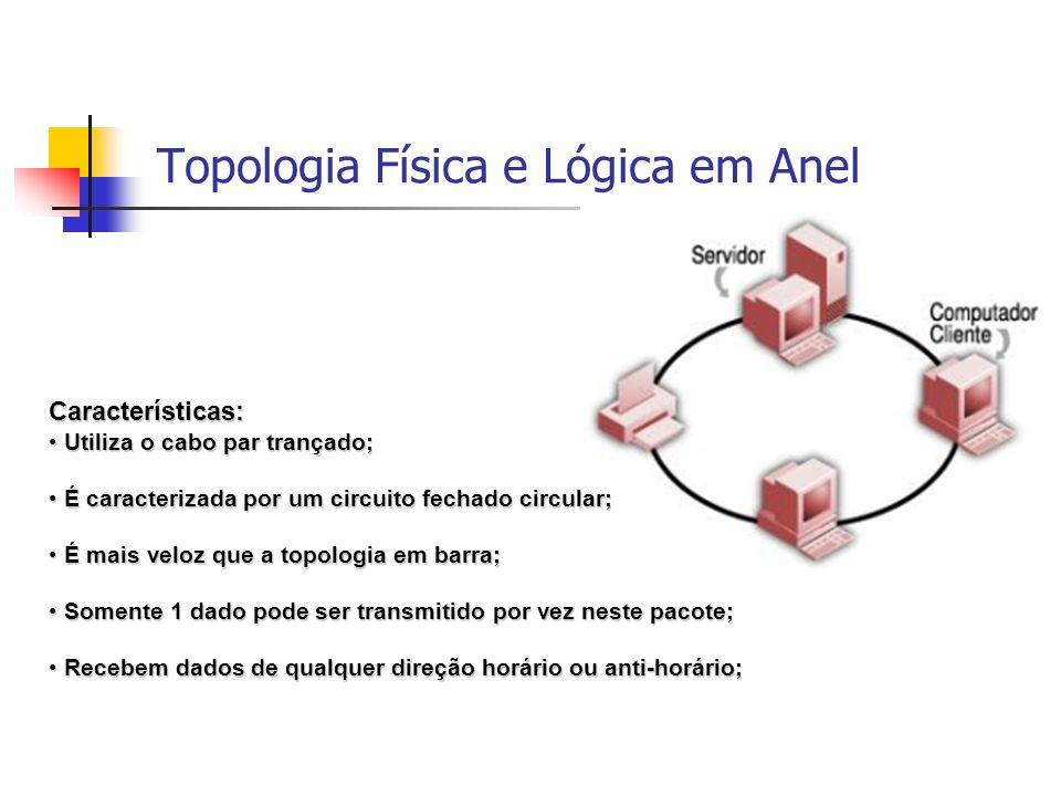 Topologia Física e Lógica em Anel Características: Utiliza o cabo par trançado; Utiliza o cabo par trançado; É caracterizada por um circuito fechado circular; É caracterizada por um circuito fechado circular; É mais veloz que a topologia em barra; É mais veloz que a topologia em barra; Somente 1 dado pode ser transmitido por vez neste pacote; Somente 1 dado pode ser transmitido por vez neste pacote; Recebem dados de qualquer direção horário ou anti-horário; Recebem dados de qualquer direção horário ou anti-horário;