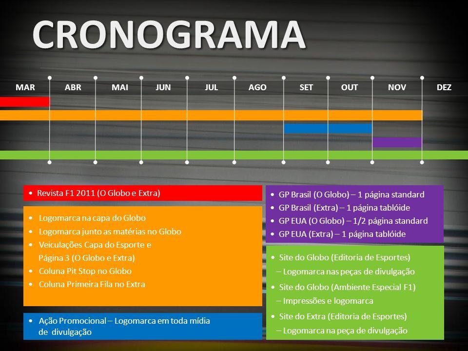 CRONOGRAMA Revista F1 2011 (O Globo e Extra) Logomarca na capa do Globo Logomarca junto as matérias no Globo Veiculações Capa do Esporte e Página 3 (O
