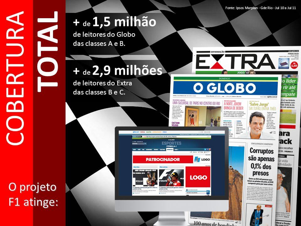 A subeditoria da Fórmula 1 entra no ar junto com o início da temporada de 2013 garantindo aos patrocinadores visibilidade o ano inteiro atingindo mais de 16,1 milhões de pessoas.