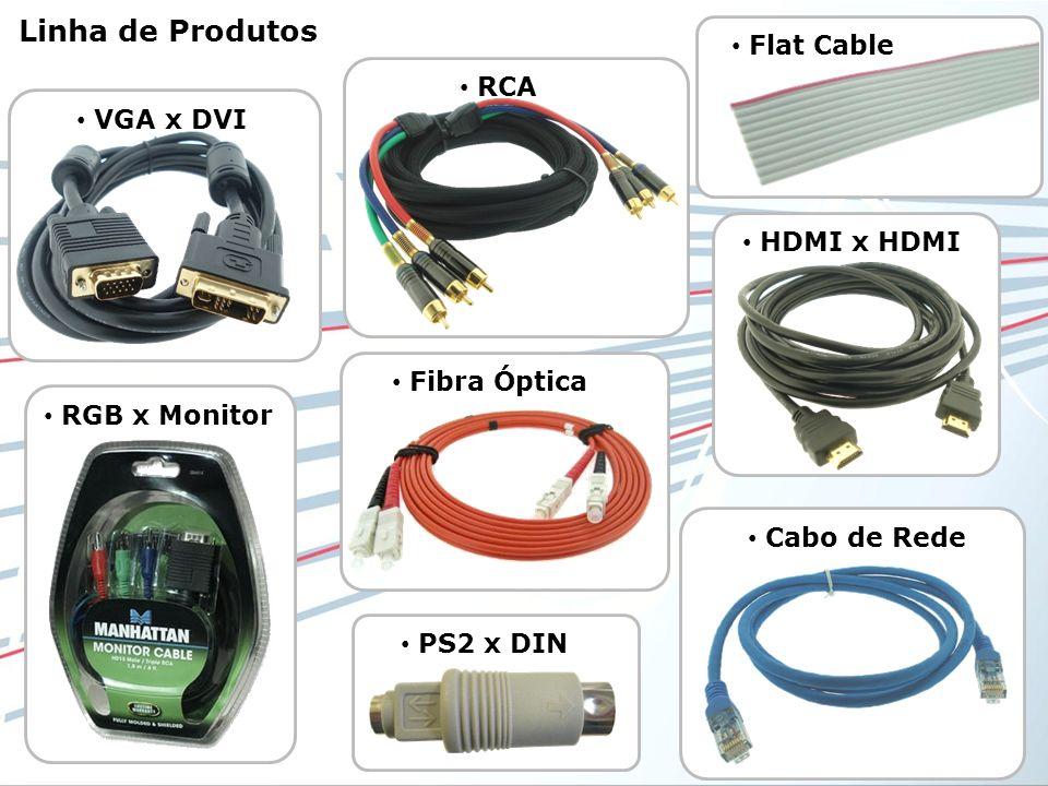 VGA x DVI RCA Fibra Óptica HDMI x HDMI RGB x Monitor PS2 x DIN Cabo de Rede Flat Cable
