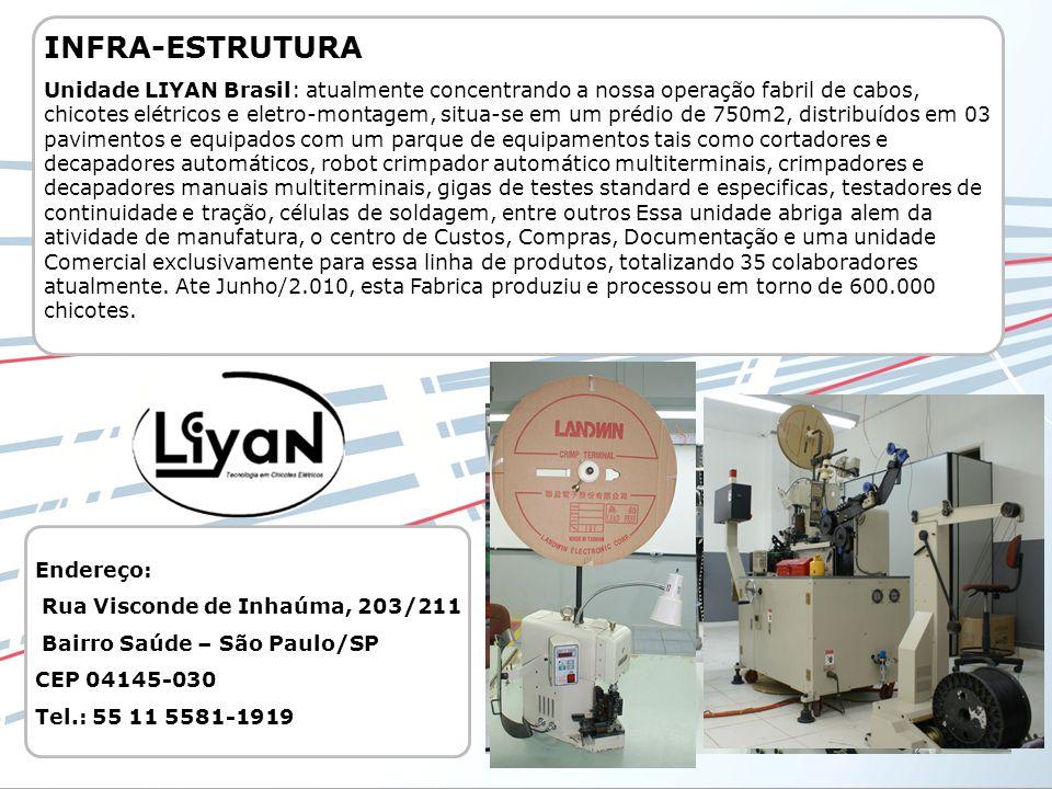 INFRA-ESTRUTURA Unidade LIYAN Brasil: atualmente concentrando a nossa operação fabril de cabos, chicotes elétricos e eletro-montagem, situa-se em um p