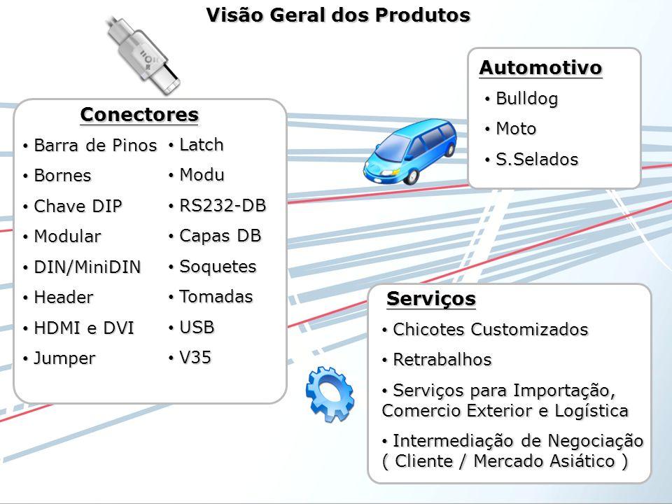 Visão Geral dos Produtos Barra de Pinos Barra de Pinos Bornes Bornes Chave DIP Chave DIP Modular Modular DIN/MiniDIN DIN/MiniDIN Header Header HDMI e