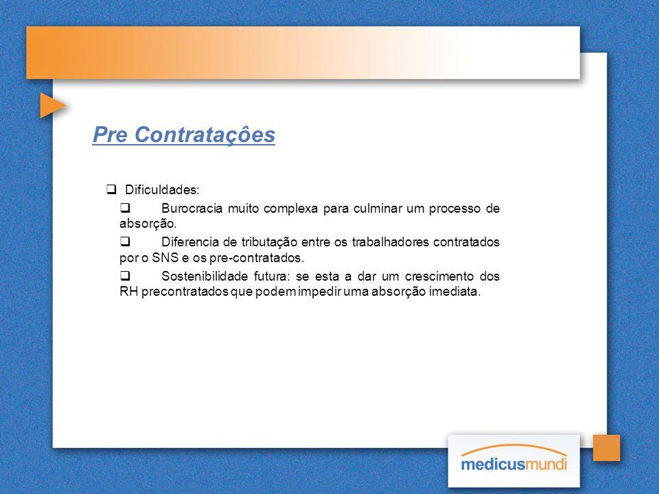 Pre Contrataçôes Dificuldades: Burocracia muito complexa para culminar um processo de absorção. Diferencia de tributação entre os trabalhadores contra