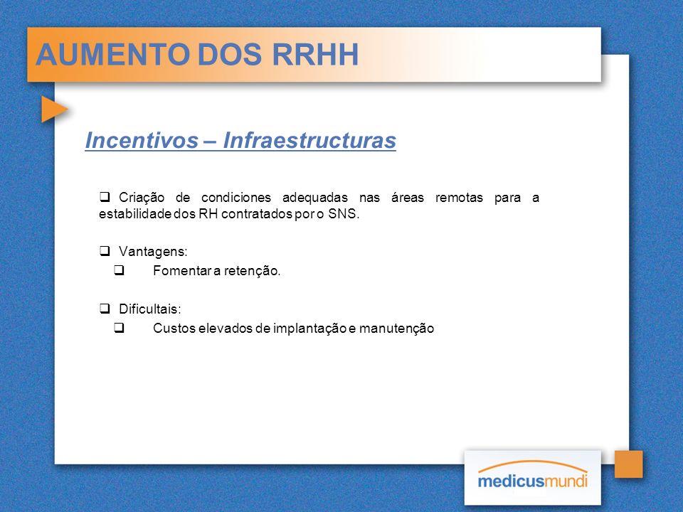 AUMENTO DOS RRHH Incentivos – Infraestructuras Criação de condiciones adequadas nas áreas remotas para a estabilidade dos RH contratados por o SNS. Va