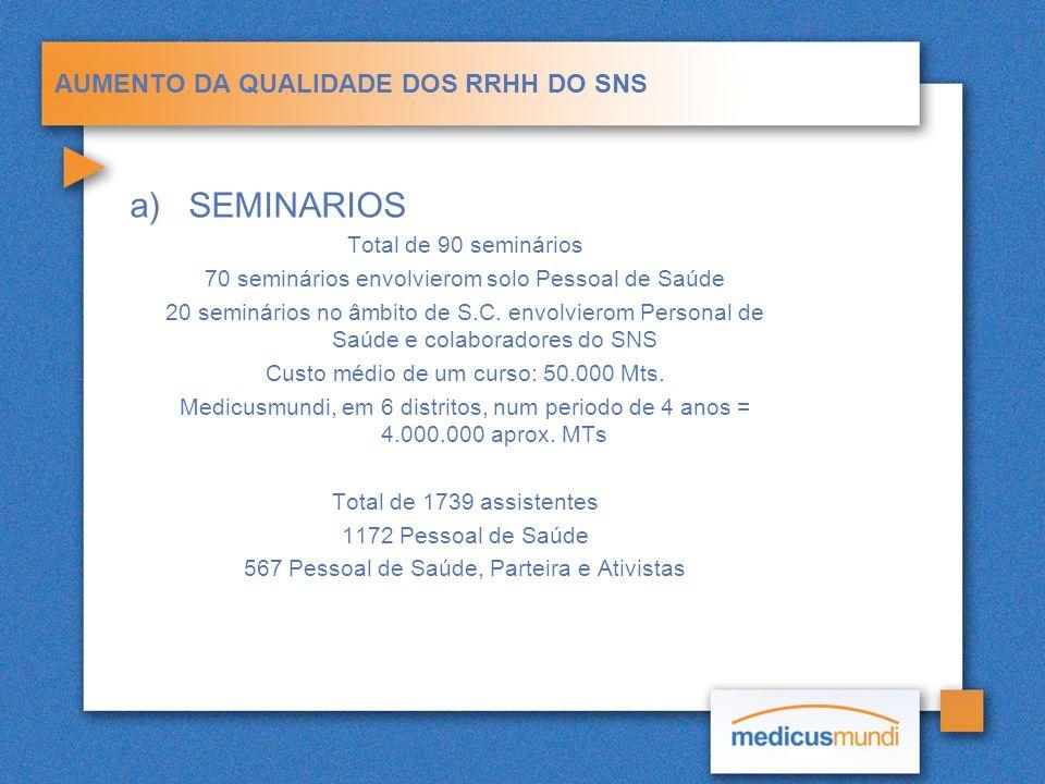 AUMENTO DA QUALIDADE DOS RRHH DO SNS a)SEMINARIOS Total de 90 seminários 70 seminários envolvierom solo Pessoal de Saúde 20 seminários no âmbito de S.