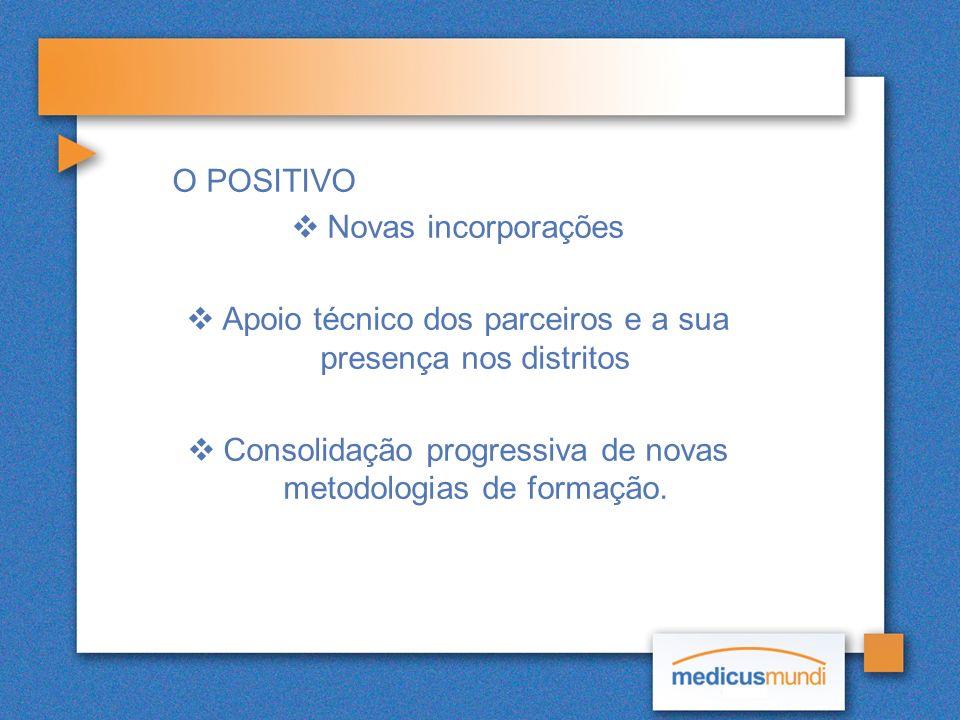 O POSITIVO Novas incorporações Apoio técnico dos parceiros e a sua presença nos distritos Consolidação progressiva de novas metodologias de formação.
