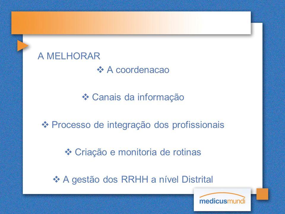 A MELHORAR A coordenacao Canais da informação Processo de integração dos profissionais Criação e monitoria de rotinas A gestão dos RRHH a nível Distri