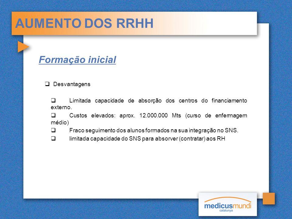 AUMENTO DOS RRHH Formação inicial CategoriesAnoHMNº AlumnosCentro Formacao TECNICO DE MEDICINA PREVENTIVA E SANEAMENTO DO MEIO- MEDIO (TMPSM) 2/2008 -7/2010 25833 CENTRO DE FORMAÇÃO DO PESSOAL DE SAUDE DE PEMBA TECNICO DE MEDICINA GERAL-MEDIO(TMG) 2/2008 - 7/2010 321042 CENTRO DE FORMAÇÃO DO PESSOAL DE SAUDE DE PEMBA ENFERMERIA DE SAÚDE MATERNO INFANTIL-BASICO (ESMI) 7/2010 - 9/2010 031 CENTRO DE FORMAÇÃO DO PESSOAL DE SAUDE DE PEMBA AGENTE DE MEDICINA PREVENTIVA E SANEAMENTO DO MEIO-BASICO (AMPSM) 7/2010 - 9/2011 26430 CENTRO DE FORMAÇÃO DO PESSOAL DE SAUDE DE PEMBA AGENTE DE MEDICINA GERAL-BASICO(AMG) 7/2009 - 12/2010 24630 CENTRO DE FORMAÇÃO DO PESSOAL DE SAUDE DE PEMBA TOTAL10759166 2.300.000,00 Mtz