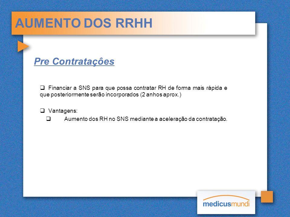 AUMENTO DOS RRHH Pre Contrataçôes Financiar a SNS para que possa contratar RH de forma mais rápida e que posteriormente serão incorporados (2 anhos aprox.) Vantagens: Aumento dos RH no SNS mediante a aceleração da contratação.