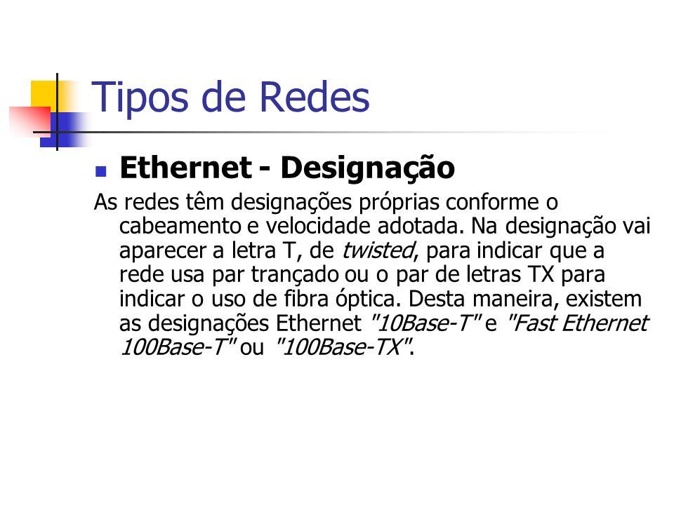 Tipos de Redes Wi-Fi (Wireless Fidelity) Um novo conceito para comunicação em rede e sem fio (referente à norma IEE802.11b).