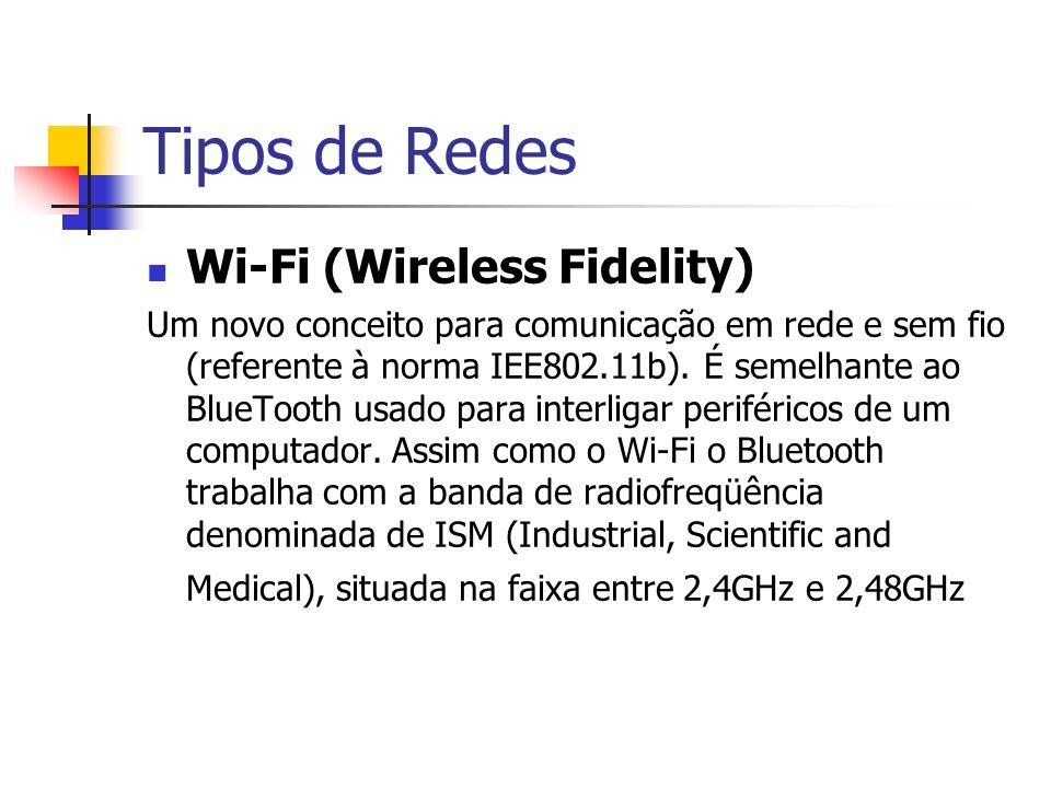 Tipos de Redes Wi-Fi - Padronização As primeiras especificações para o Wi-Fi ficaram prontas em 1997 e definiam uma freqüência de operação de 2,4 Ghz com uma taxa de transferência de dados de 1 e 2 Mbps.