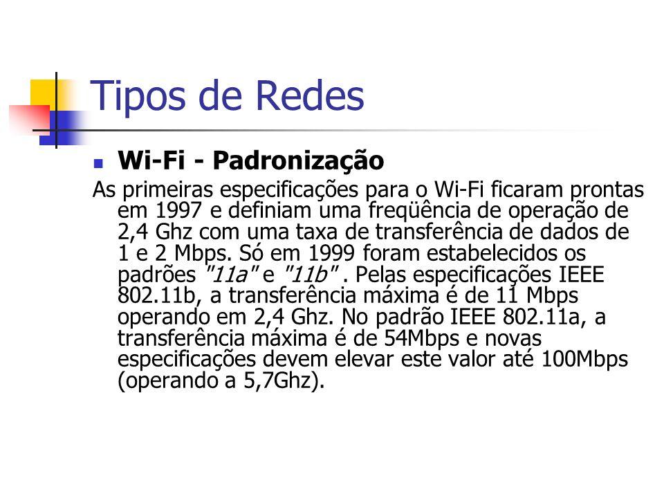 Tipos de Redes Wi-Fi Equipamentos