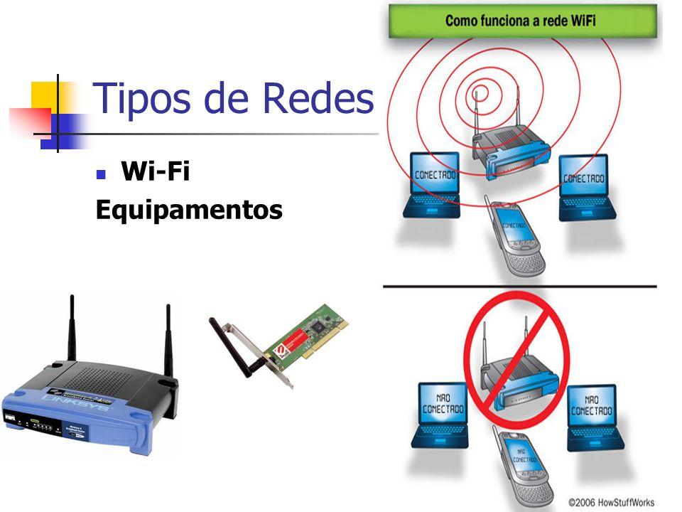 Equipamentos utilizados nas redes Gateway Hub x Switch Roteador Firewall