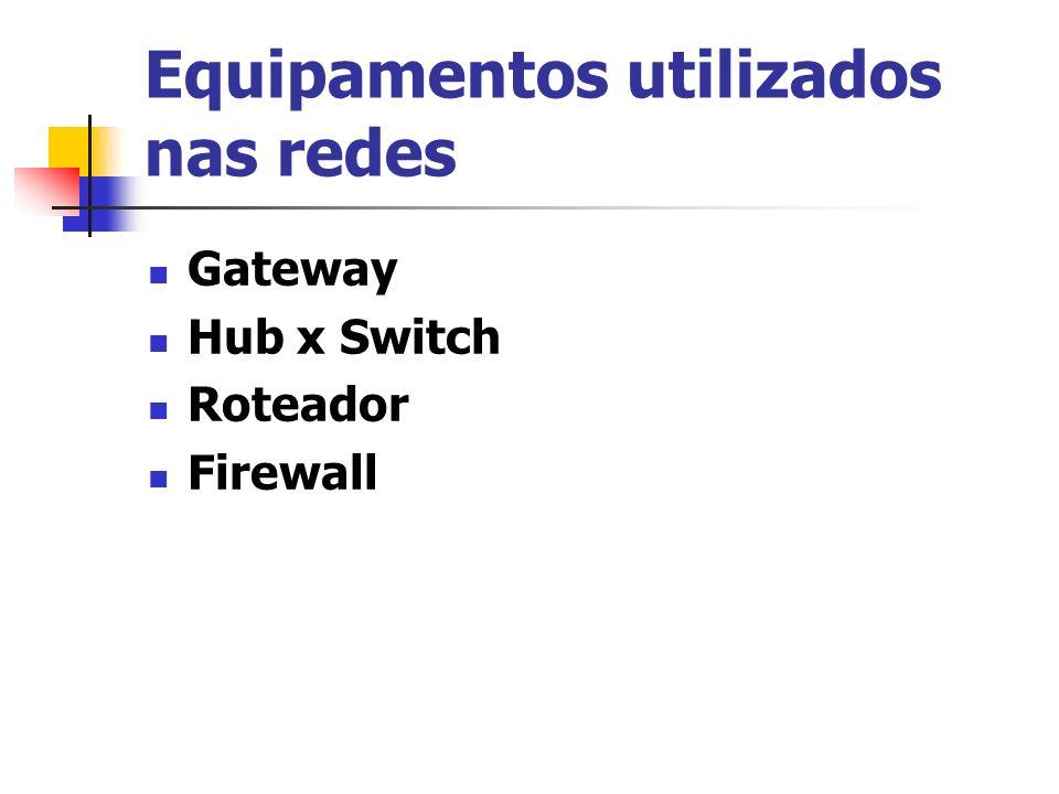 Equipamentos utilizados nas redes Gateway É uma passagem constituída de hardware e software, um portão (gate) que uma rede utiliza para se comunicar com outra rede que tem arquitetura diferente.O Gateway realiza as conversões de protocolos para que as redes possam se entender.