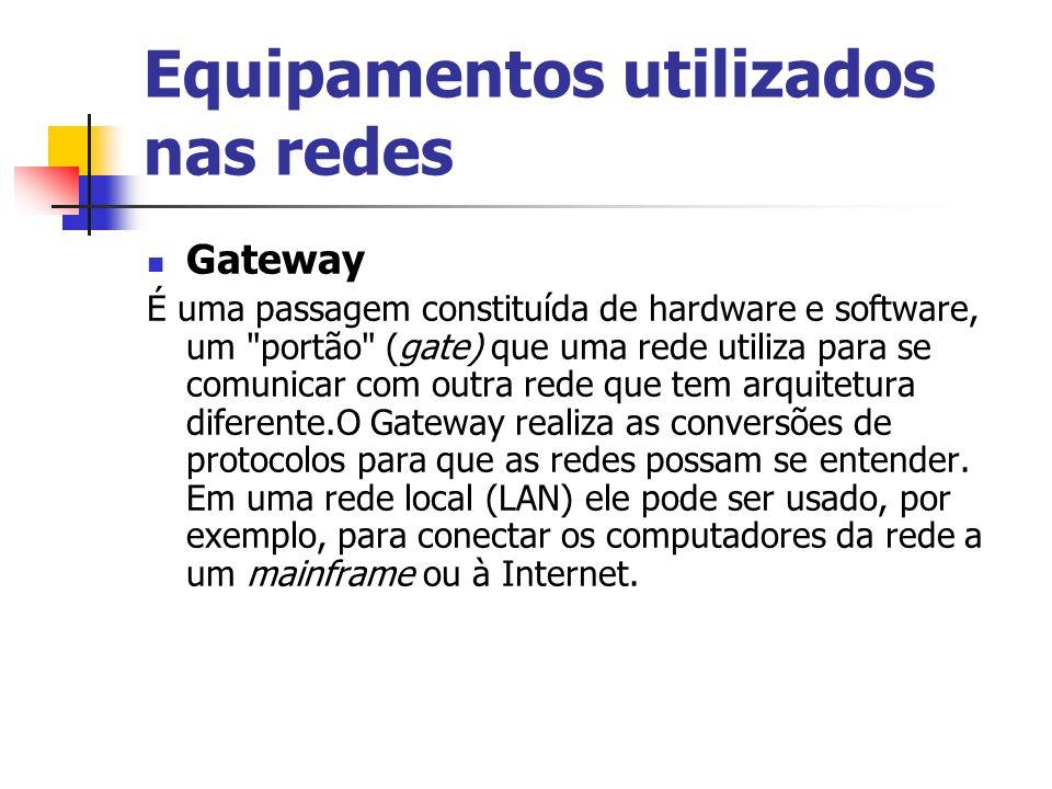 Equipamentos utilizados nas redes Gateway (Figura)