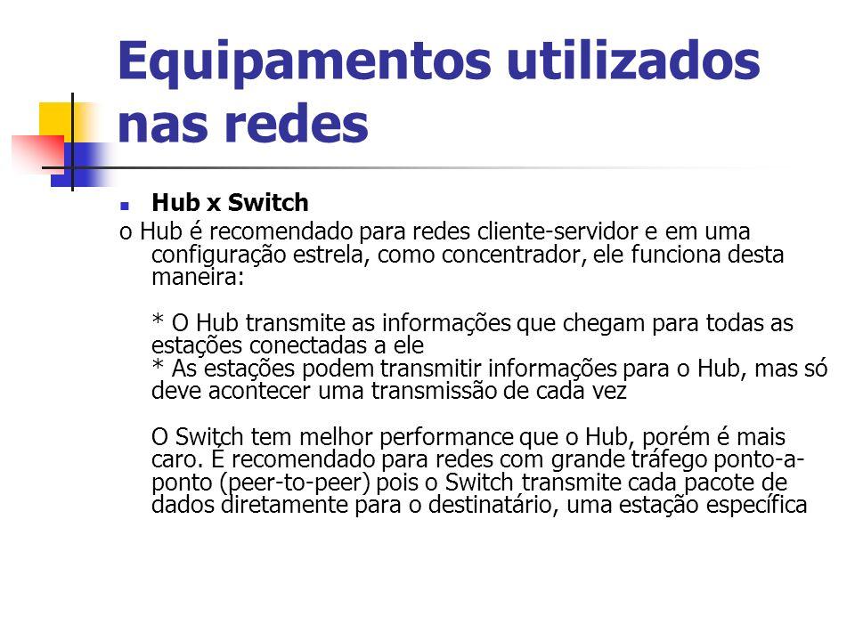 Equipamentos utilizados nas redes Hub x Switch (Figura) Switch Hub de 8 portas
