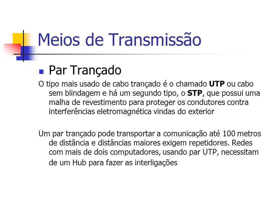 Meios de Transmissão Par Trançado (Figura) Par Trançado sem Blindagem (UTP).
