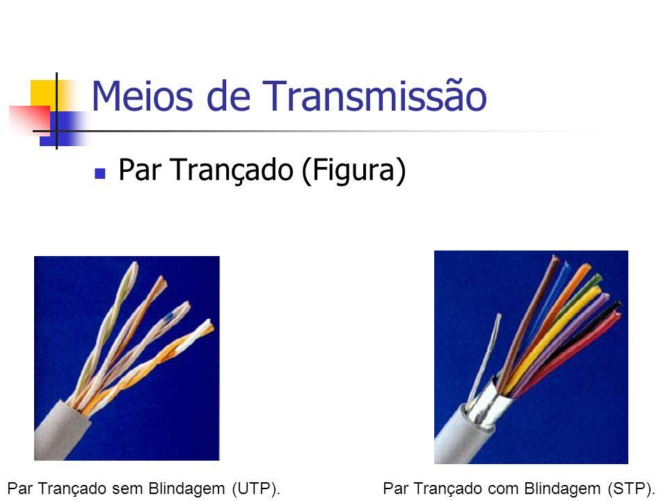 Meios de Transmissão Cabo Coaxial Uma rede via cabo coaxial dispensa Hub mas fica mais vulnerável pois se uma das ligações cair, toda a rede para de funcionar.