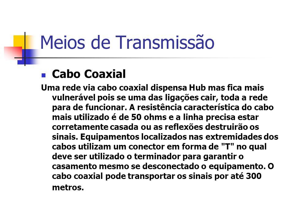 Meios de Transmissão Cabo Coaxial (Figura) Cabo coaxial fino.