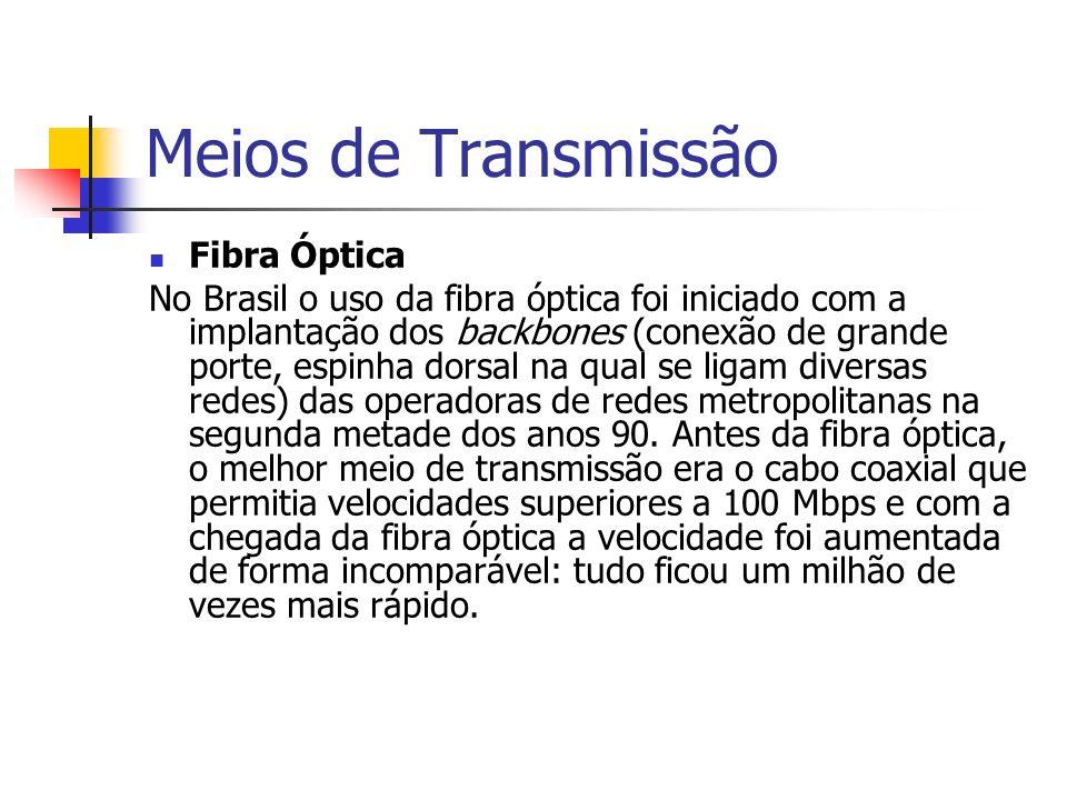 Meios de Transmissão Fibra Óptica (Figura) Exemplo de fibra óptica.
