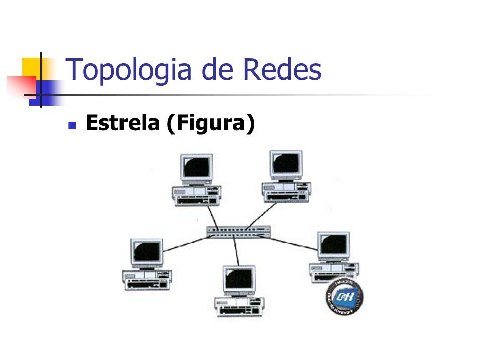 Topologia de Redes Estrela (Figura)