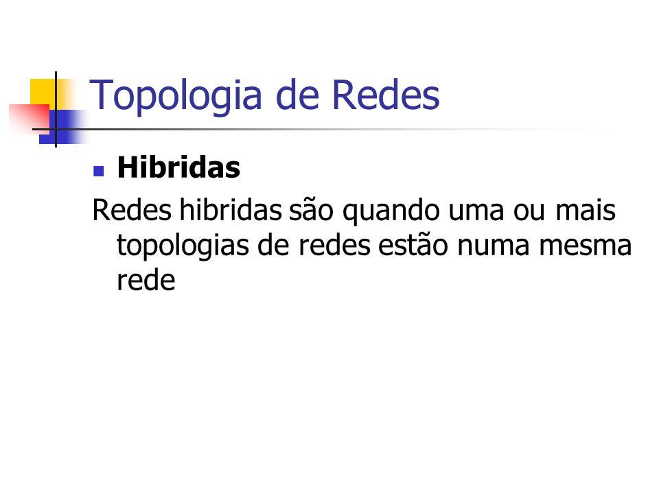 Topologia de Redes Hibridas (Figura)