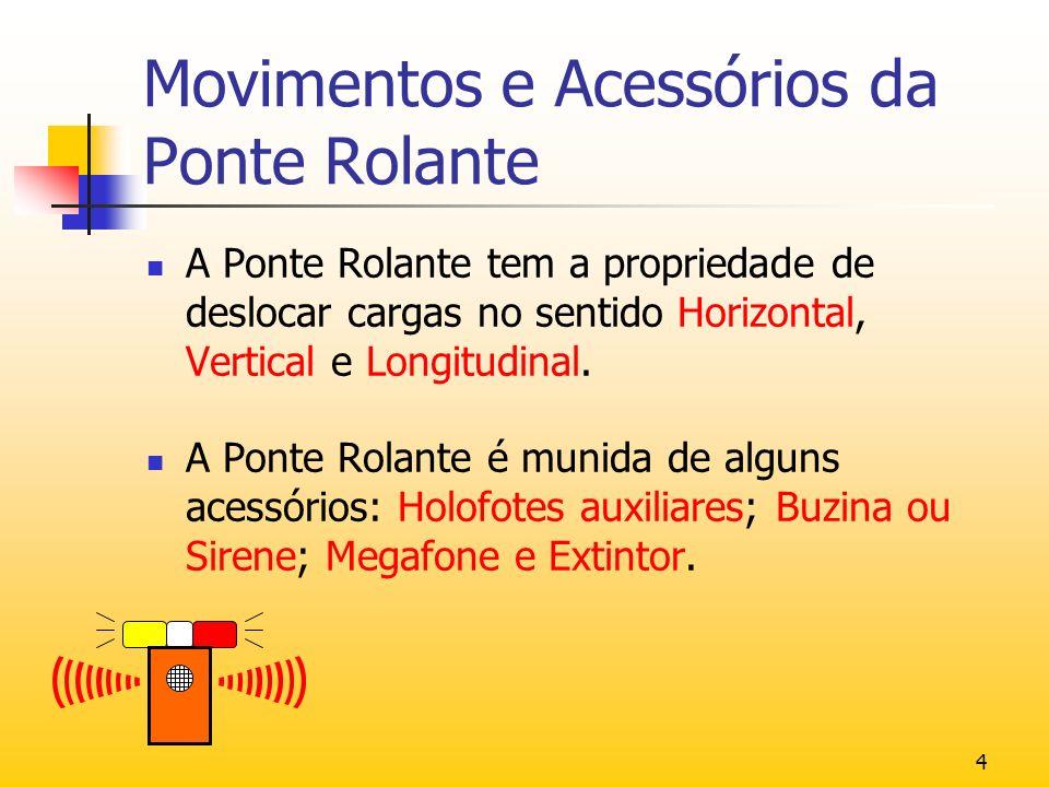 4 Movimentos e Acessórios da Ponte Rolante A Ponte Rolante tem a propriedade de deslocar cargas no sentido Horizontal, Vertical e Longitudinal. A Pont