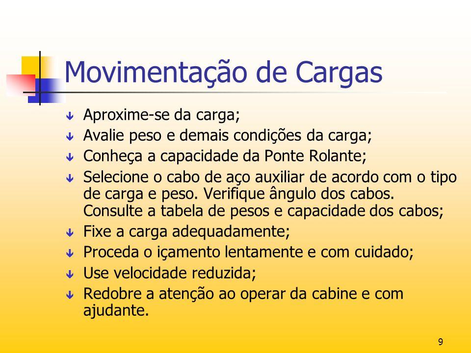 9 Movimentação de Cargas ê Aproxime-se da carga; ê Avalie peso e demais condições da carga; ê Conheça a capacidade da Ponte Rolante; ê Selecione o cab