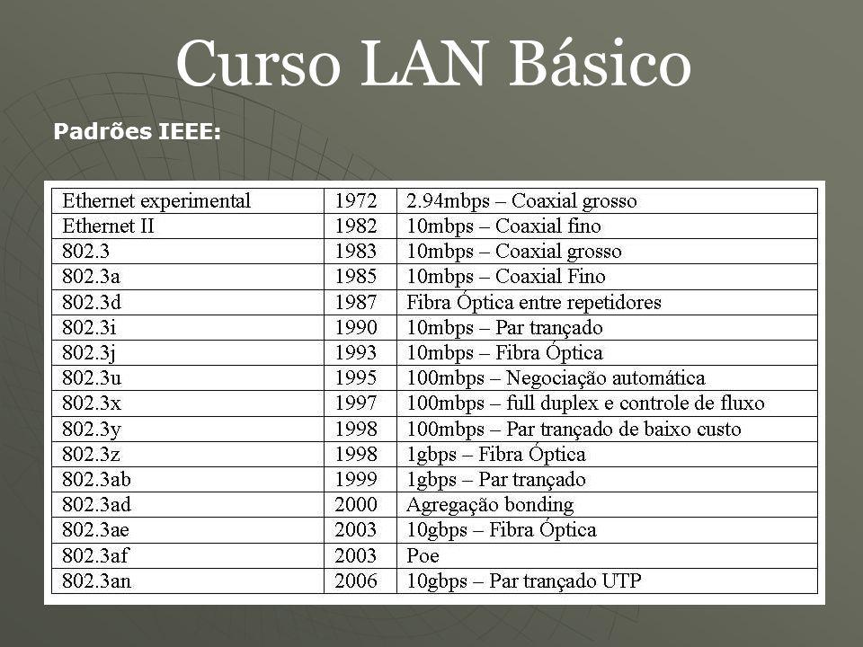 Curso LAN Básico Construindo um cabo: Certo