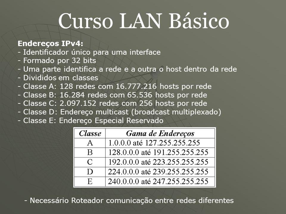 Curso LAN Básico Endereços Especiais: - 127.0.0.0 – 127.255.255.255: Localhost Loopback - Endereço de Rede - Endereço de Broadcast Redes Privadas: