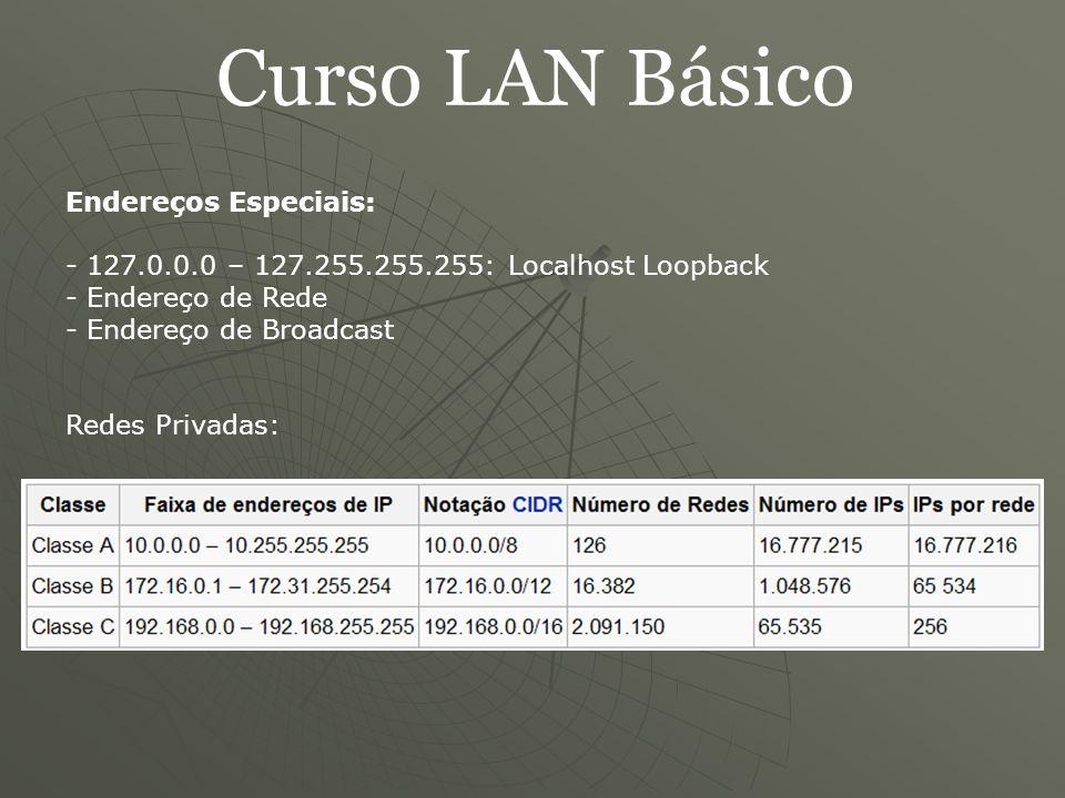 Curso LAN Básico Subredes: - Usadas para aproveitamento de endereços IPs Exemplo: Um endereço classe C: xxxxxxxx.xxxxxxxx.xxxxxxxx.00000000 Máscara: 11111111.11111111.11111111.11000000 Nessa subrede podemos criar 2²= 4 subredes.