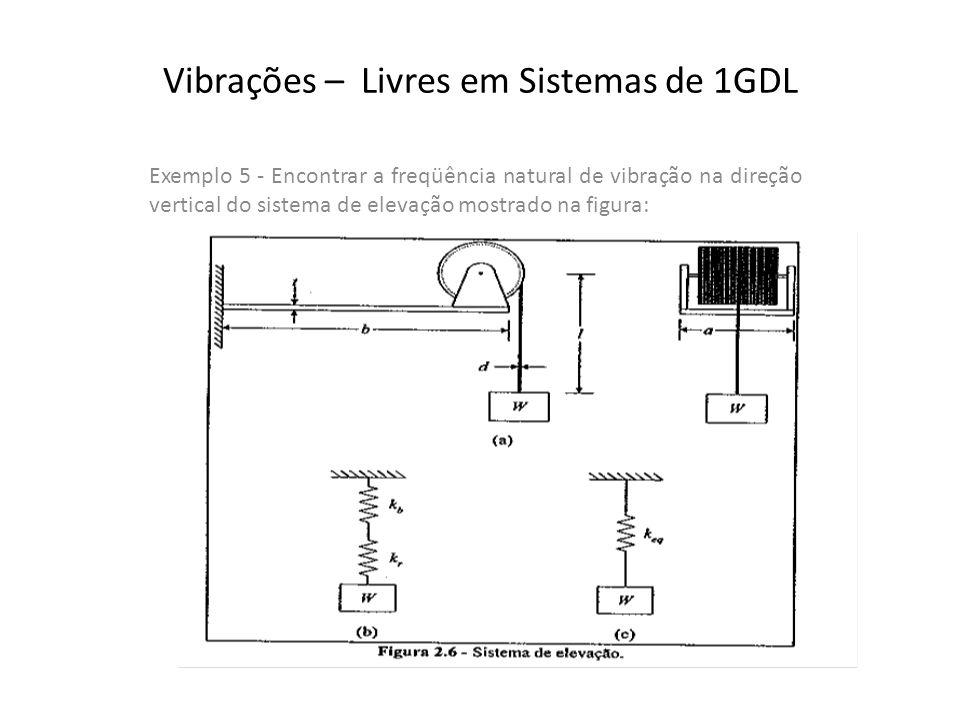 Exemplo 5 - Encontrar a freqüência natural de vibração na direção vertical do sistema de elevação mostrado na figura: