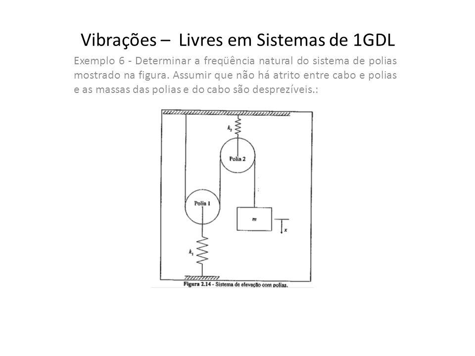 Vibrações – Livres em Sistemas de 1GDL Exemplo 6 - Determinar a freqüência natural do sistema de polias mostrado na figura. Assumir que não há atrito