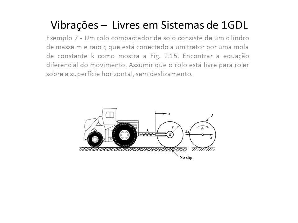 Vibrações – Livres em Sistemas de 1GDL Exemplo 7 - Um rolo compactador de solo consiste de um cilindro de massa m e raio r, que está conectado a um tr