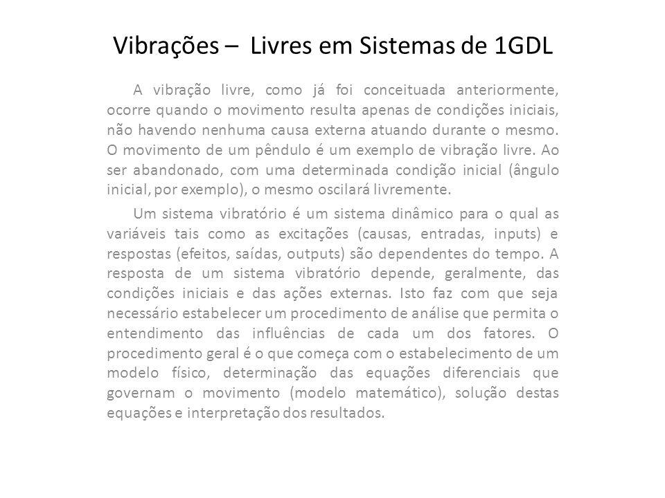 Vibrações – Livres em Sistemas de 1GDL A vibração livre, como já foi conceituada anteriormente, ocorre quando o movimento resulta apenas de condições
