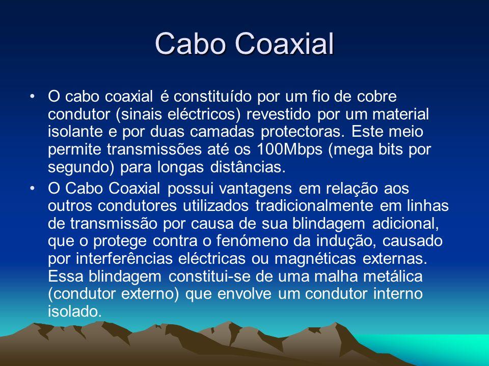 Cabo Coaxial O cabo coaxial é constituído por um fio de cobre condutor (sinais eléctricos) revestido por um material isolante e por duas camadas prote