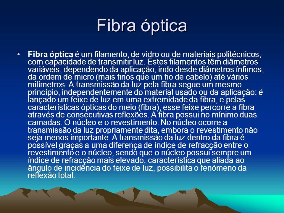 Fibra óptica Fibra óptica é um filamento, de vidro ou de materiais politécnicos, com capacidade de transmitir luz. Estes filamentos têm diâmetros vari