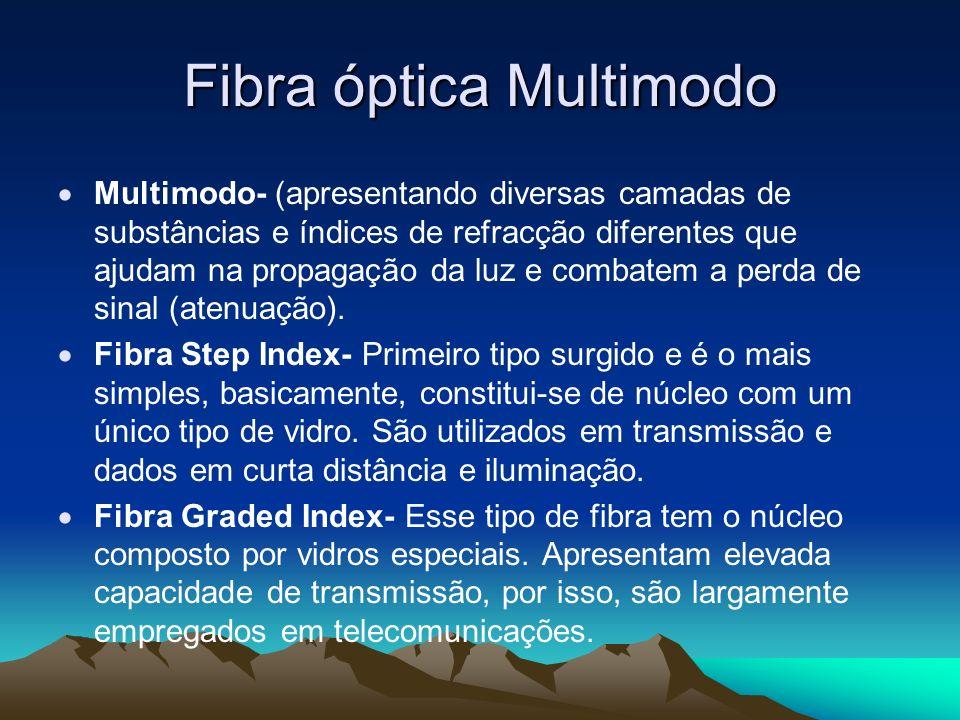 Fibra óptica Multimodo Multimodo- (apresentando diversas camadas de substâncias e índices de refracção diferentes que ajudam na propagação da luz e combatem a perda de sinal (atenuação).