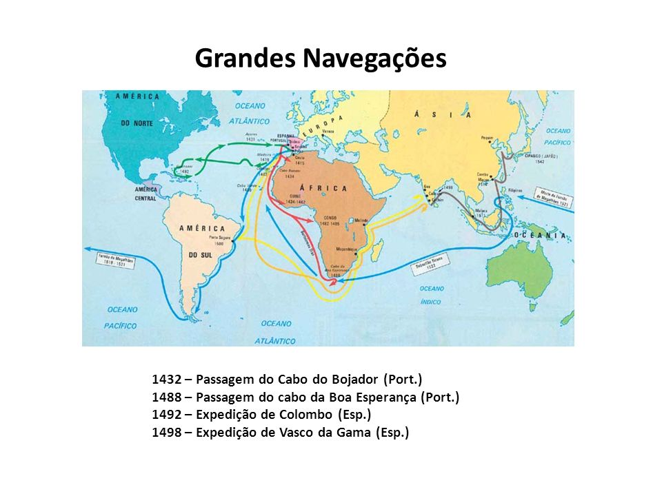 Grandes Navegações 1432 – Passagem do Cabo do Bojador (Port.) 1488 – Passagem do cabo da Boa Esperança (Port.) 1492 – Expedição de Colombo (Esp.) 1498