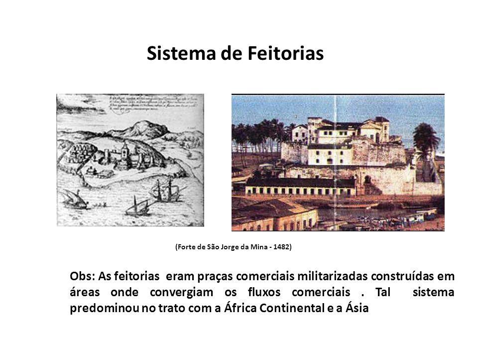 Sistema de Feitorias Obs: As feitorias eram praças comerciais militarizadas construídas em áreas onde convergiam os fluxos comerciais. Tal sistema pre