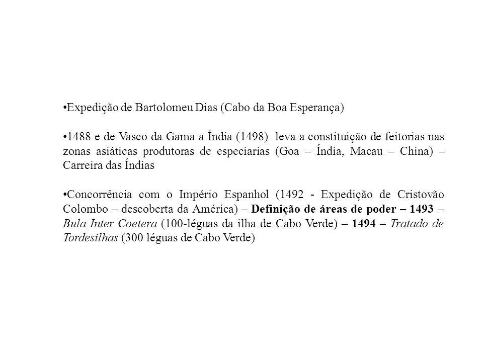 Expedição de Bartolomeu Dias (Cabo da Boa Esperança) 1488 e de Vasco da Gama a Índia (1498) leva a constituição de feitorias nas zonas asiáticas produ